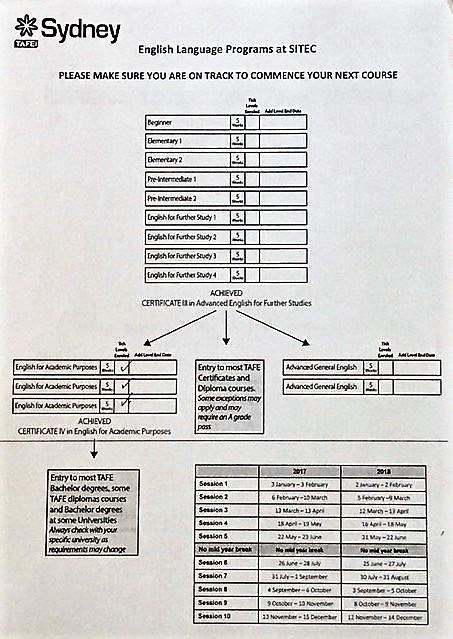 TAFE進学英語コース確認書